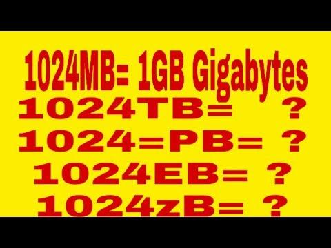 1024MB= 1 GB  Memory Size  KB MB GB TB PB EB ZB In  NEPALI