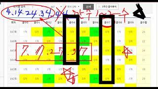 로또848회 1등당첨 번호 페라리488예약중