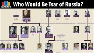 Who Would Be Tsar of Russia Today? | Romanov Family Tree