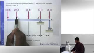 2D Rigid Body Equilibrium