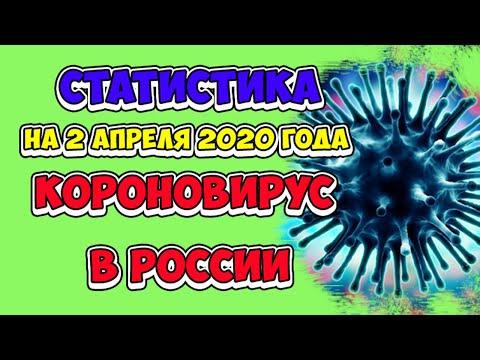 Статистика на 2 апреля 2020 года Короновируса в РОССИИ и Мире