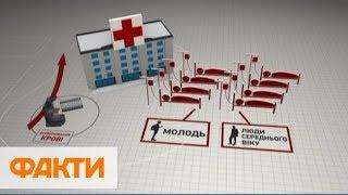 Онкобольные умирают в очереди почему в Украине не делают операции