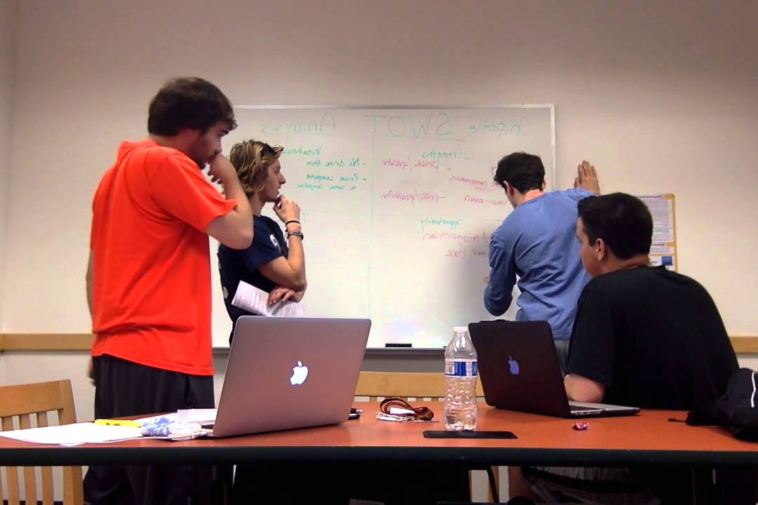 Group 13-Chipotle SWOT Analysis - YouTube