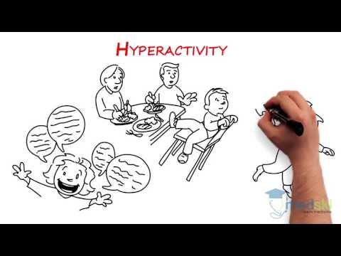 Pediatrics – Attention Deficit Hyperactivity Disorder: By Daniel Fung M.D.