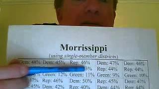 US Electoral System Morris