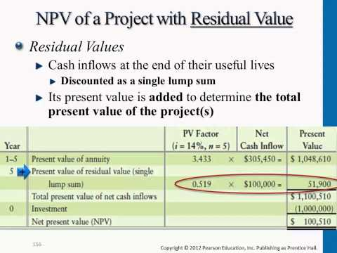 NPV of Project with Residual Value - YouTube