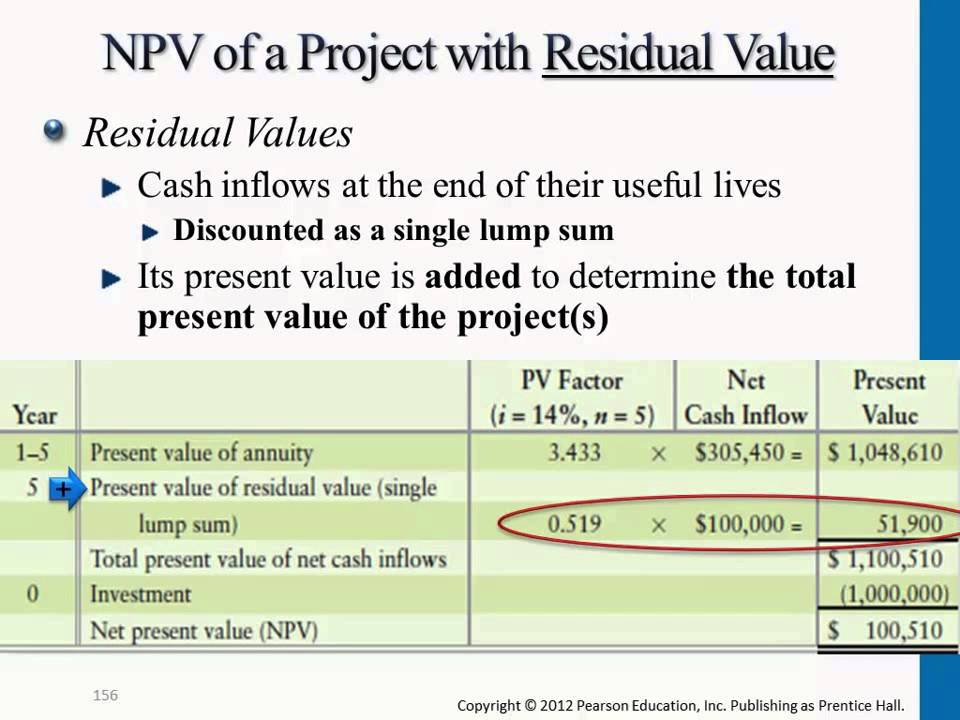 Npv Of Project With Residual Value Youtube