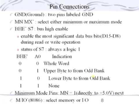 8086 pinout explained youtube 8086 pinout explained ccuart Choice Image