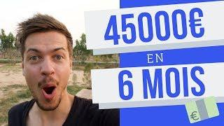 45000€ DE GAINS EN 6 MOIS AVEC CETTE STRATEGIE FOREX