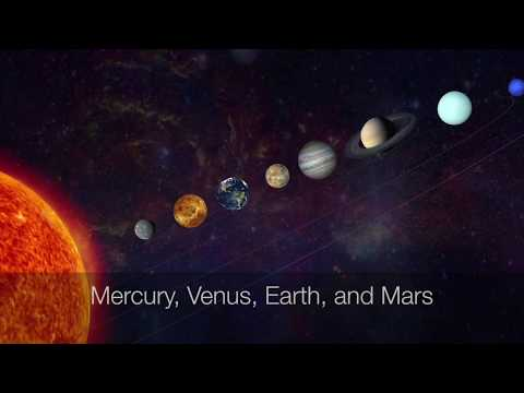 Oswegatchie Elementary School - Song of the Planets