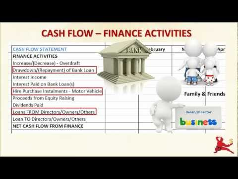 What Are Finance Activities In The Cash Flow Statement?