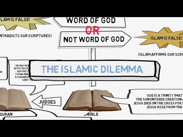 The Quran, the Bible, and the Islamic Dilemma