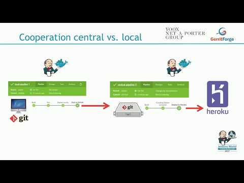 Jenkins World 2017: Jenkins Pipeline on your Local Box to Reduce Cycle Time
