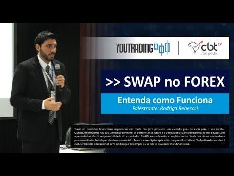 swap-no-forex---entenda-como-funciona