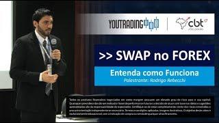 SWAP no FOREX - Entenda Como Funciona