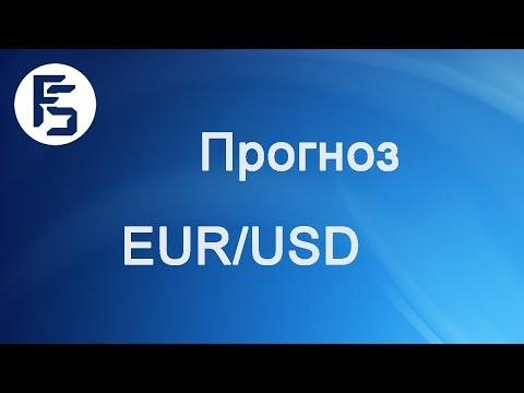 Форекс прогноз на сегодня, 18.11.19. Евро доллар, EURUSD