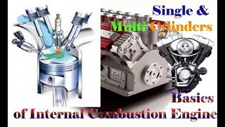 Basics of IC Engines In Hindi
