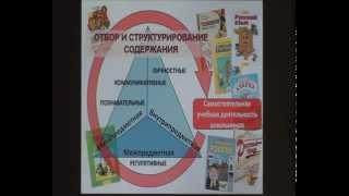 Система развивающего обучения Л.В. Занкова в условиях реализации ФГОС НОО