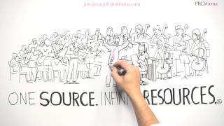 Proforma Multi-Media Marketing White Board Video
