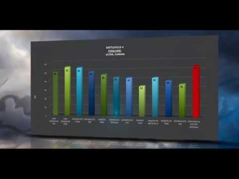 Nvidia Gigabyte GeForce GTX 1070 G1 Gaming Mining Rig
