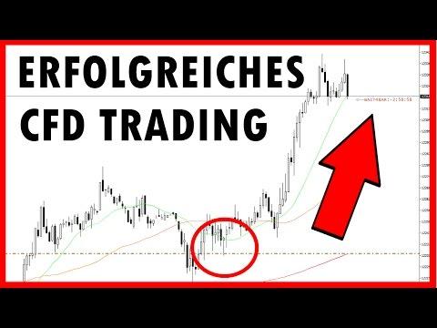 CFD Trading – Erfolgreicher Handel im DAX Deutsch