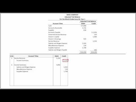 How to Prepare Closing Entries and Prepare a Post Closing Trial Balance Accounting Principles
