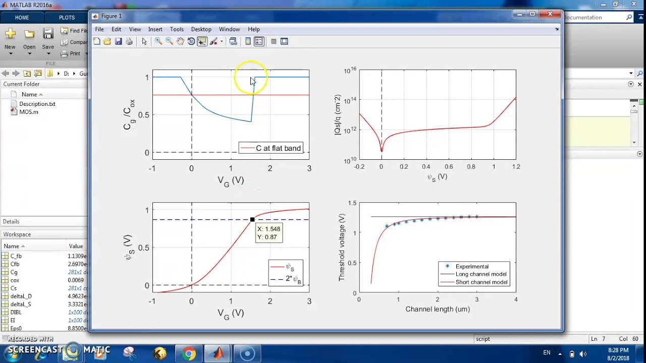 MOSFET device simulation in Matlab