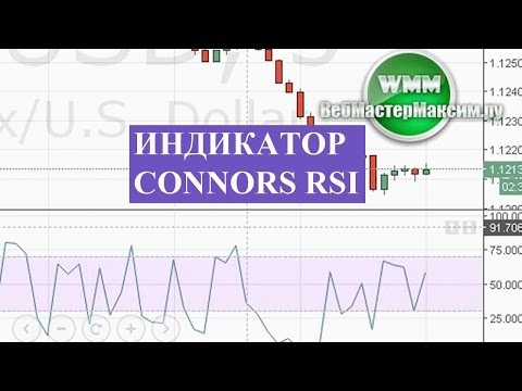 Connors RSI индикатор - YouTube