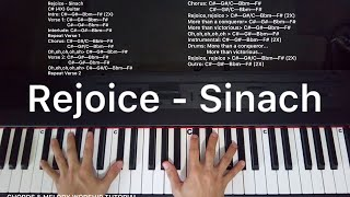 Rejoice Sinach Piano Cover and Chords