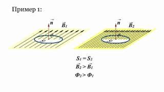 4.1 Магнитный поток