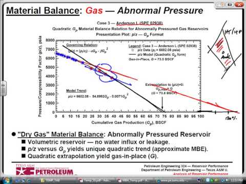 Material Balance Equations, Gas Reservoir, Normal and Abnormal Pressure