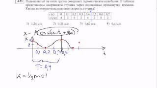 ЕГЭ физика A23.Гармонические колебания