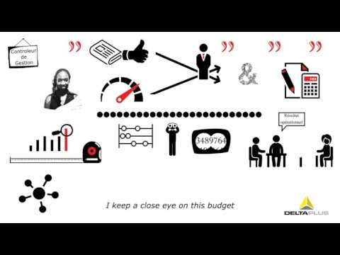 Delta Plus HR: Financial controller job presentation