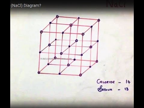 How To Draw Sodium Chloride (NaCl) Diagram?