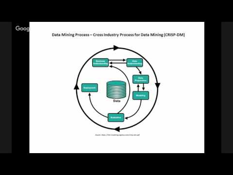 Data Science For Business: Data Mining Process And CRISP DM