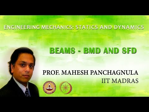 Beams - BMD and SFD