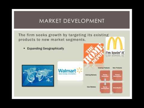 ansoff market product grid mp4 youtube