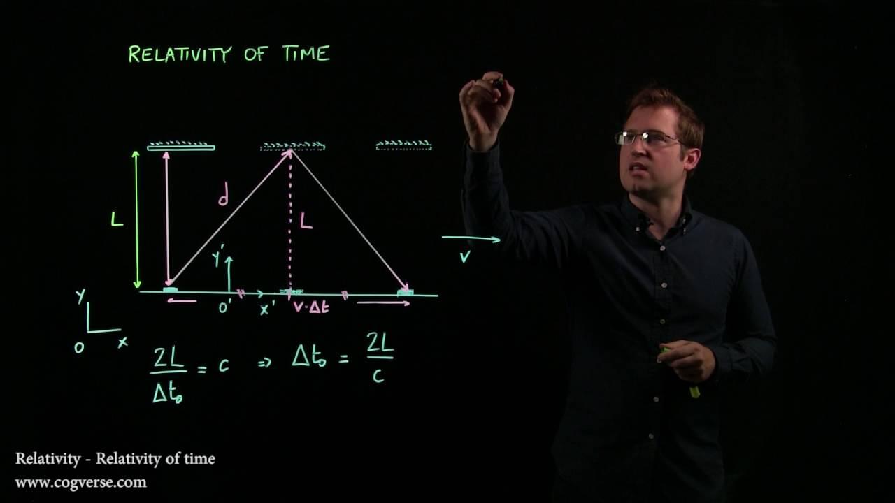 30 - Relativity - Time dilation - YouTube