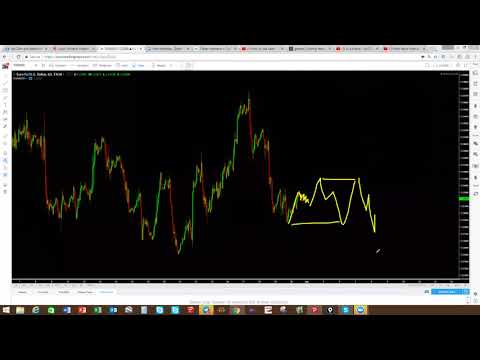 Elliot Wave Forex and Crypto Currency Market Analysis 2-6 APR 2018