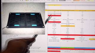 portable usb solar panel charger review tests part 2