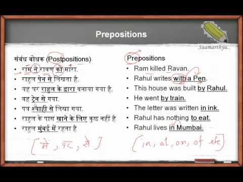 English - Preposition and Postposition Introduction