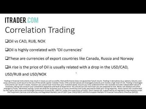 ITRADER.com- Correlation Trading