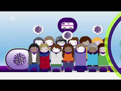 Ausbreitung Des Coronavirus Verlangsamen - Logo! Erklärt - ZDFtivi