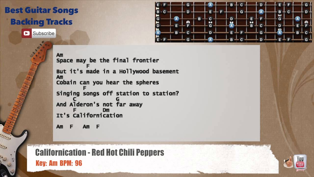 Californication Red Hot Chili Peppers Guitar Backing Track With