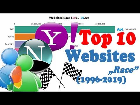 Websides Race 2020