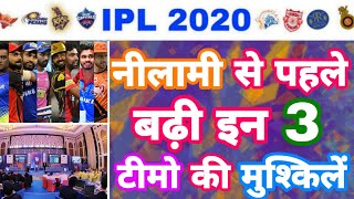 IPL 2020 - List Of 3 Teams In Problems Before IPL Auction | MY Cricket Production