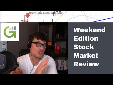 Stock Market Weekend Edition and Bitcoin 9-17-17