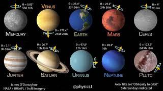 #태양계 태양계 주요 천체들의 자전주기