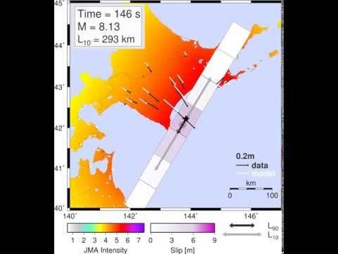 Application of real-time GPS to earthquake early warning: Mw 8 3 Tokachi Oki