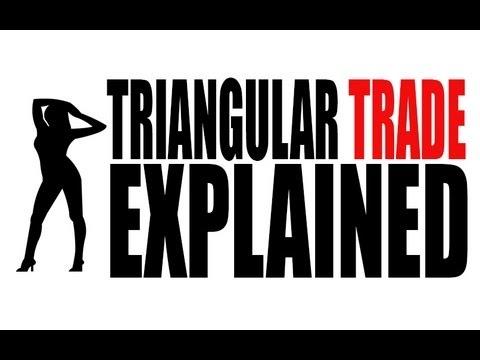 Triangular Trade Explained